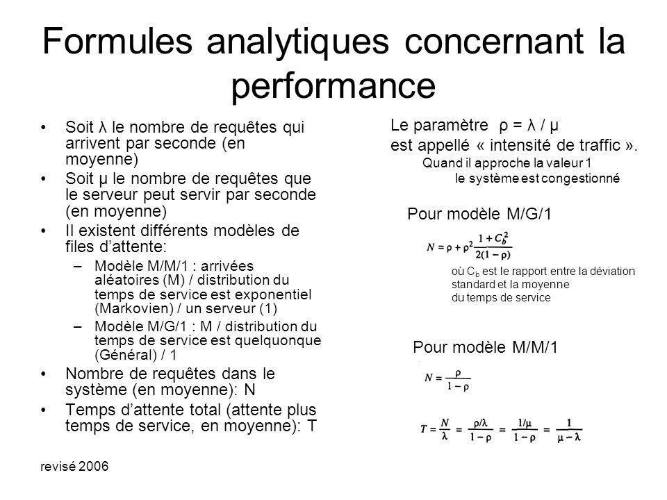 revisé 2006 Formules analytiques concernant la performance Soit λ le nombre de requêtes qui arrivent par seconde (en moyenne) Soit μ le nombre de requêtes que le serveur peut servir par seconde (en moyenne) Il existent différents modèles de files dattente: –Modèle M/M/1 : arrivées aléatoires (M) / distribution du temps de service est exponentiel (Markovien) / un serveur (1) –Modèle M/G/1 : M / distribution du temps de service est quelquonque (Général) / 1 Nombre de requêtes dans le système (en moyenne): N Temps dattente total (attente plus temps de service, en moyenne): T Pour modèle M/G/1 Pour modèle M/M/1 Le paramètre ρ = λ / μ est appellé « intensité de traffic ».