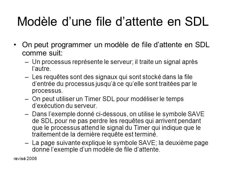 revisé 2006 Modèle dune file dattente en SDL On peut programmer un modèle de file dattente en SDL comme suit: –Un processus représente le serveur; il traite un signal après lautre.