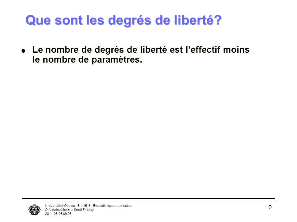 Université dOttawa - Bio 4518 - Biostatistiques appliquées © Antoine Morin et Scott Findlay 2014-06-05 09:09 10 Que sont les degrés de liberté? l Le n