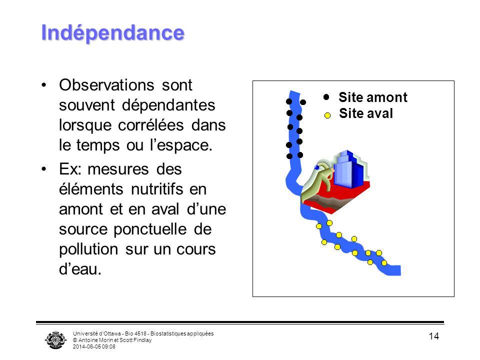 Université dOttawa - Bio 4518 - Biostatistiques appliquées © Antoine Morin et Scott Findlay 2014-06-05 09:09 14 Indépendance Observations sont souvent dépendantes lorsque corrélées dans le temps ou lespace.
