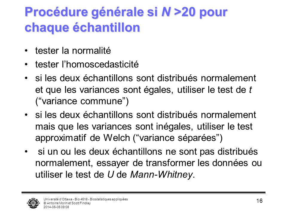 Université dOttawa - Bio 4518 - Biostatistiques appliquées © Antoine Morin et Scott Findlay 2014-06-05 09:09 16 Procédure générale si N >20 pour chaque échantillon tester la normalité tester lhomoscedasticité si les deux échantillons sont distribués normalement et que les variances sont égales, utiliser le test de t (variance commune) si les deux échantillons sont distribués normalement mais que les variances sont inégales, utiliser le test approximatif de Welch (variance séparées) si un ou les deux échantillons ne sont pas distribués normalement, essayer de transformer les données ou utiliser le test de U de Mann-Whitney.