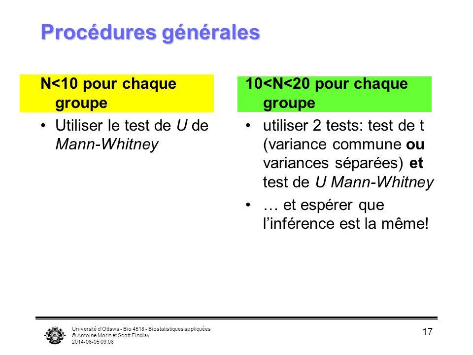 Université dOttawa - Bio 4518 - Biostatistiques appliquées © Antoine Morin et Scott Findlay 2014-06-05 09:09 17 Procédures générales N<10 pour chaque groupe Utiliser le test de U de Mann-Whitney 10<N<20 pour chaque groupe utiliser 2 tests: test de t (variance commune ou variances séparées) et test de U Mann-Whitney … et espérer que linférence est la même!