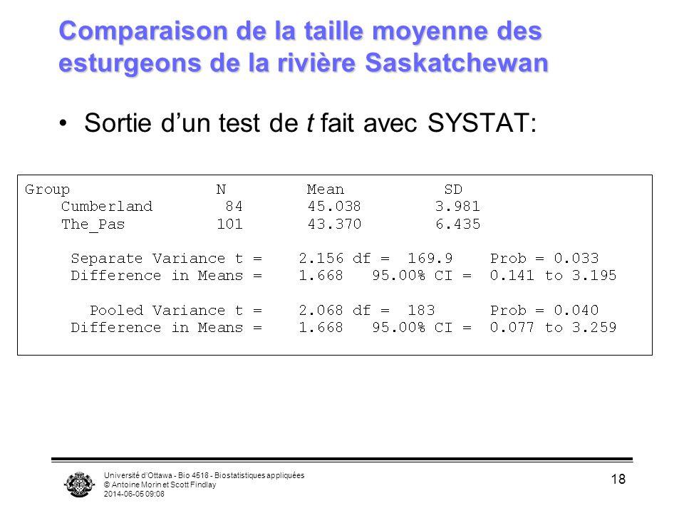 Université dOttawa - Bio 4518 - Biostatistiques appliquées © Antoine Morin et Scott Findlay 2014-06-05 09:09 18 Comparaison de la taille moyenne des esturgeons de la rivière Saskatchewan Sortie dun test de t fait avec SYSTAT: