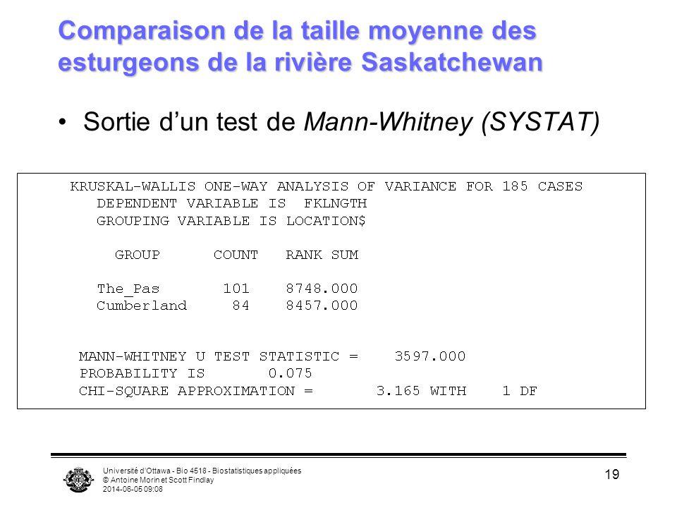 Université dOttawa - Bio 4518 - Biostatistiques appliquées © Antoine Morin et Scott Findlay 2014-06-05 09:09 19 Comparaison de la taille moyenne des esturgeons de la rivière Saskatchewan Sortie dun test de Mann-Whitney (SYSTAT)