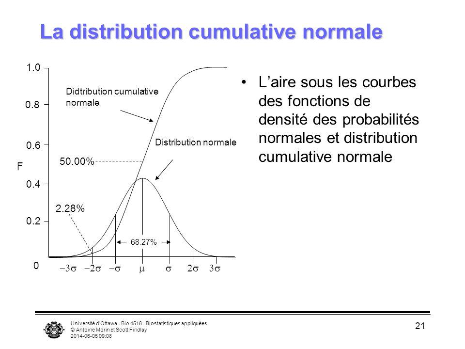 Université dOttawa - Bio 4518 - Biostatistiques appliquées © Antoine Morin et Scott Findlay 2014-06-05 09:09 21 La distribution cumulative normale Laire sous les courbes des fonctions de densité des probabilités normales et distribution cumulative normale 0.2 0.4 0.6 0.8 1.0 0 2.28% 50.00% 68.27% F Distribution normale Didtribution cumulative normale