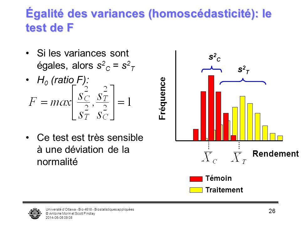 Université dOttawa - Bio 4518 - Biostatistiques appliquées © Antoine Morin et Scott Findlay 2014-06-05 09:09 26 Égalité des variances (homoscédasticité): le test de F Si les variances sont égales, alors s 2 C = s 2 T H 0 (ratio F): Ce test est très sensible à une déviation de la normalité Rendement Fréquence Témoin Traitement s2Cs2C s2Ts2T