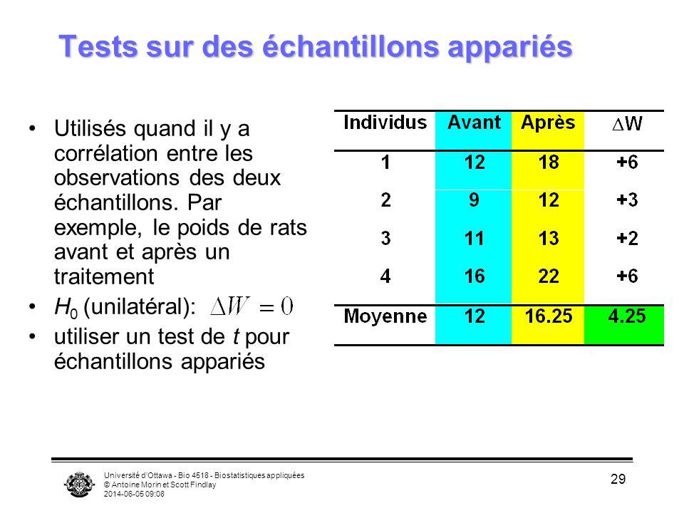Université dOttawa - Bio 4518 - Biostatistiques appliquées © Antoine Morin et Scott Findlay 2014-06-05 09:09 29 Tests sur des échantillons appariés Ut
