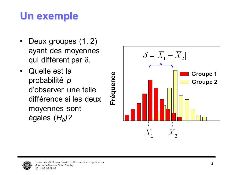Université dOttawa - Bio 4518 - Biostatistiques appliquées © Antoine Morin et Scott Findlay 2014-06-05 09:09 3 Un exemple Deux groupes (1, 2) ayant de