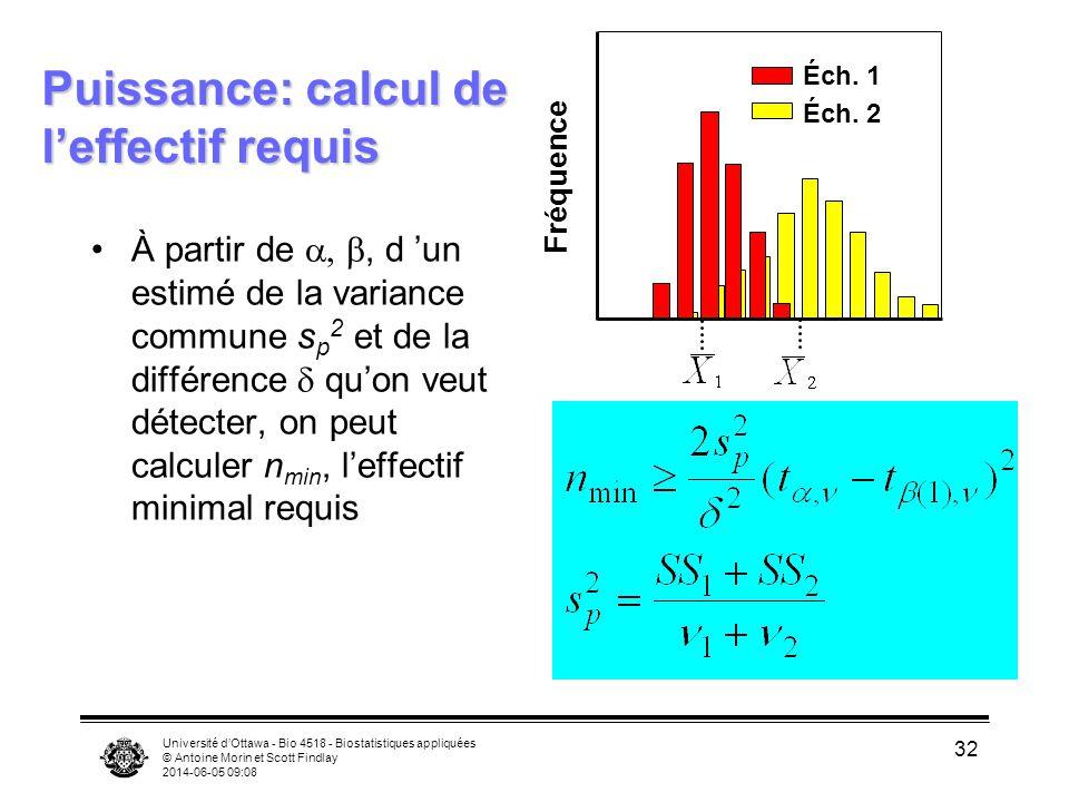 Université dOttawa - Bio 4518 - Biostatistiques appliquées © Antoine Morin et Scott Findlay 2014-06-05 09:09 32 Puissance: calcul de leffectif requis À partir de, d un estimé de la variance commune s p 2 et de la différence quon veut détecter, on peut calculer n min, leffectif minimal requis Fréquence Éch.