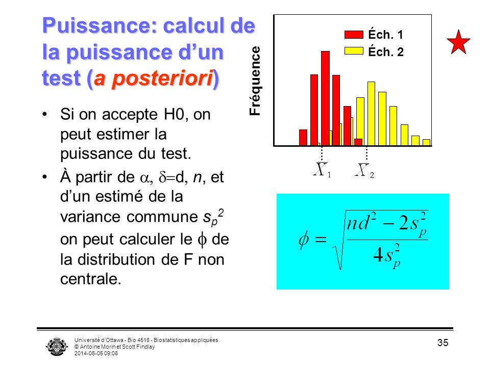 Université dOttawa - Bio 4518 - Biostatistiques appliquées © Antoine Morin et Scott Findlay 2014-06-05 09:09 35 Puissance: calcul de la puissance dun