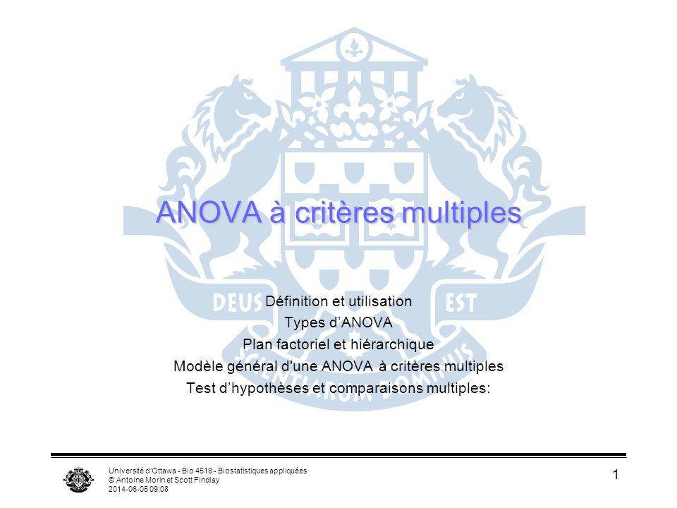 Université dOttawa - Bio 4518 - Biostatistiques appliquées © Antoine Morin et Scott Findlay 2014-06-05 09:10 1 ANOVA à critères multiples Définition e