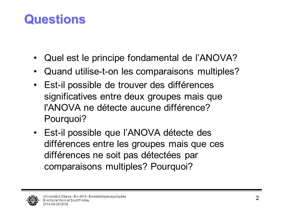 Université dOttawa - Bio 4518 - Biostatistiques appliquées © Antoine Morin et Scott Findlay 2014-06-05 09:10 2 Questions Quel est le principe fondamen
