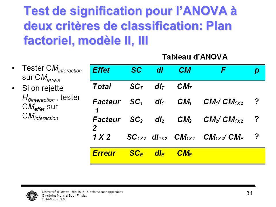 Université dOttawa - Bio 4518 - Biostatistiques appliquées © Antoine Morin et Scott Findlay 2014-06-05 09:10 34 Test de signification pour lANOVA à de