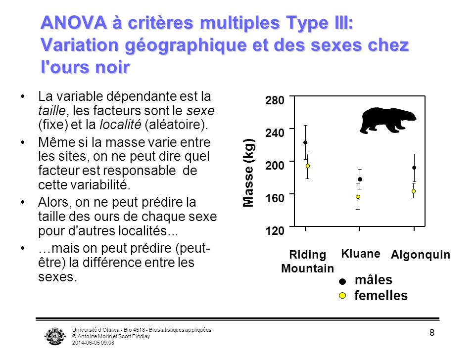 Université dOttawa - Bio 4518 - Biostatistiques appliquées © Antoine Morin et Scott Findlay 2014-06-05 09:10 8 ANOVA à critères multiples Type III: Va