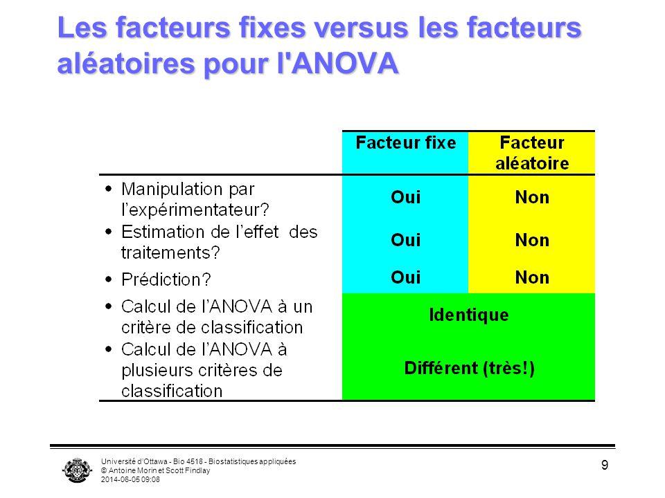 Université dOttawa - Bio 4518 - Biostatistiques appliquées © Antoine Morin et Scott Findlay 2014-06-05 09:10 9 Les facteurs fixes versus les facteurs