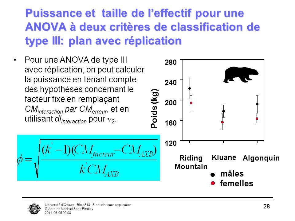 Université dOttawa - Bio 4518 - Biostatistiques appliquées © Antoine Morin et Scott Findlay 2014-06-05 09:10 28 Puissance et taille de leffectif pour une ANOVA à deux critères de classification de type III: plan avec réplication Pour une ANOVA de type III avec réplication, on peut calculer la puissance en tenant compte des hypothèses concernant le facteur fixe en remplaçant CM interaction par CM erreur, et en utilisant dl interaction pour 2.