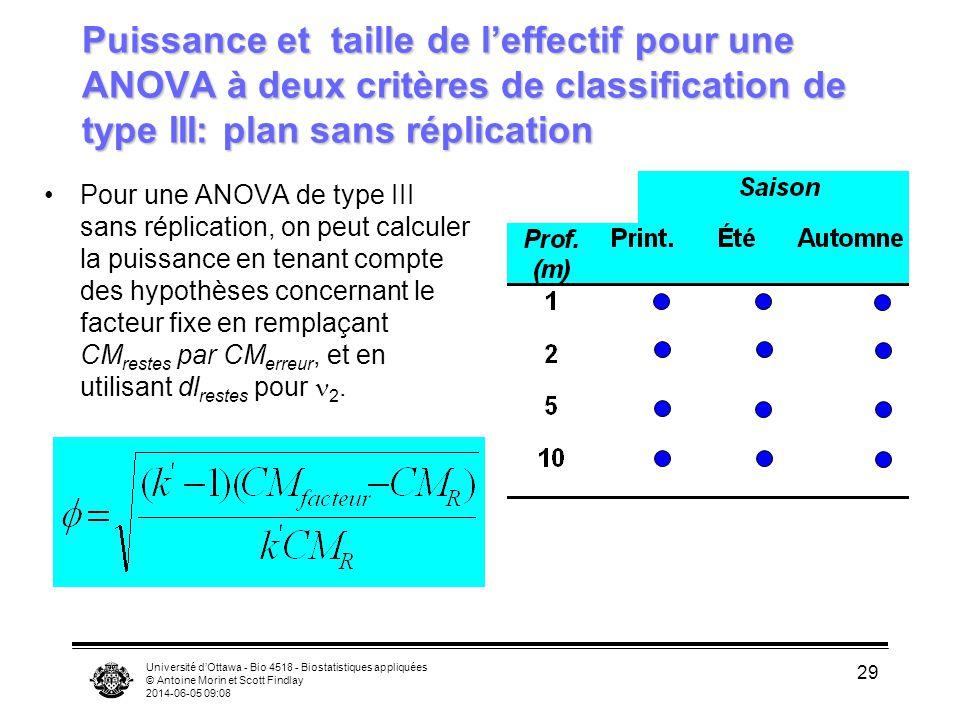Université dOttawa - Bio 4518 - Biostatistiques appliquées © Antoine Morin et Scott Findlay 2014-06-05 09:10 29 Puissance et taille de leffectif pour une ANOVA à deux critères de classification de type III: plan sans réplication Pour une ANOVA de type III sans réplication, on peut calculer la puissance en tenant compte des hypothèses concernant le facteur fixe en remplaçant CM restes par CM erreur, et en utilisant dl restes pour 2.