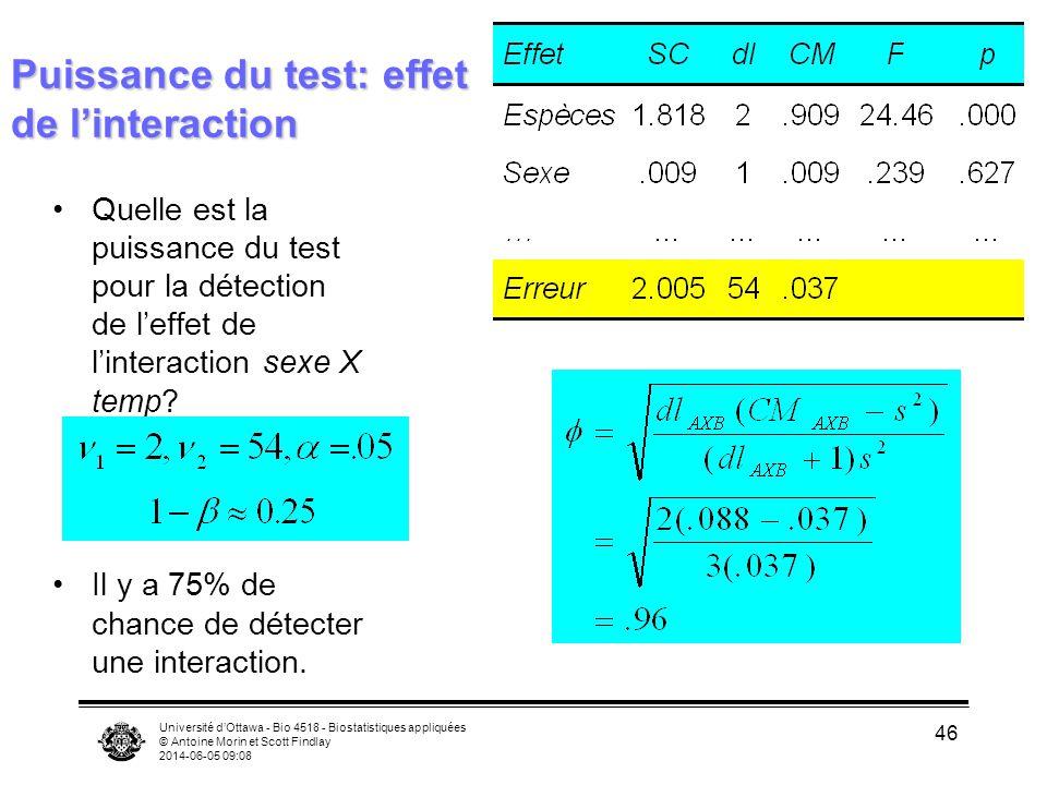 Université dOttawa - Bio 4518 - Biostatistiques appliquées © Antoine Morin et Scott Findlay 2014-06-05 09:10 46 Puissance du test: effet de linteraction Quelle est la puissance du test pour la détection de leffet de linteraction sexe X temp.