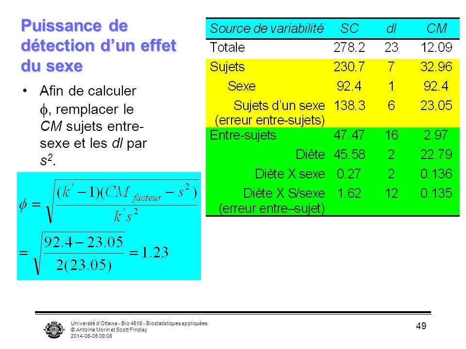 Université dOttawa - Bio 4518 - Biostatistiques appliquées © Antoine Morin et Scott Findlay 2014-06-05 09:10 49 Puissance de détection dun effet du sexe Afin de calculer, remplacer le CM sujets entre- sexe et les dl par s 2.