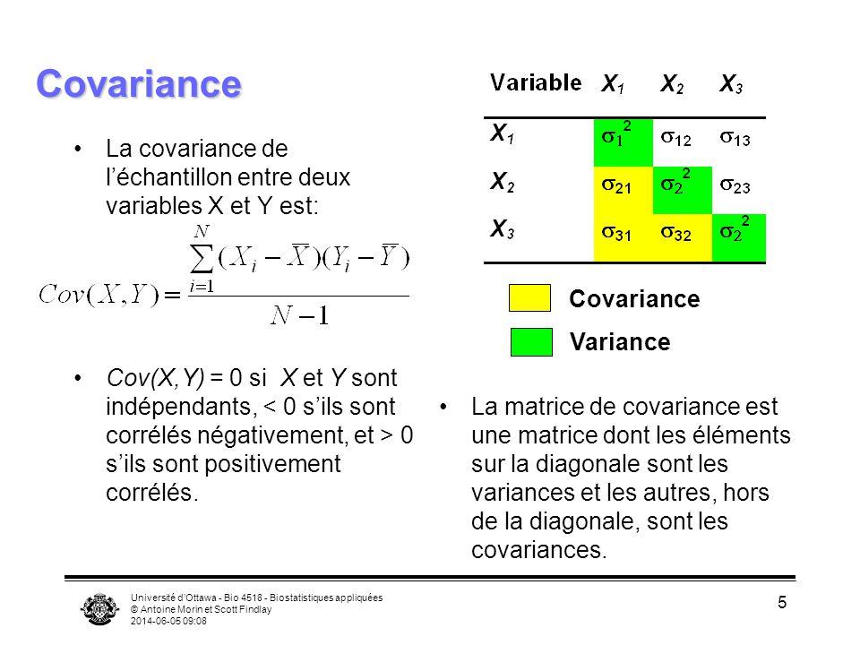 Université dOttawa - Bio 4518 - Biostatistiques appliquées © Antoine Morin et Scott Findlay 2014-06-05 09:10 5 Covariance La covariance de léchantillon entre deux variables X et Y est: Cov(X,Y) = 0 si X et Y sont indépendants, 0 sils sont positivement corrélés.