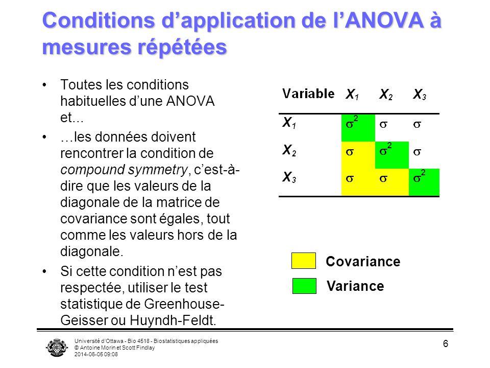 Université dOttawa - Bio 4518 - Biostatistiques appliquées © Antoine Morin et Scott Findlay 2014-06-05 09:10 7 Exemple: Effet de lâge sur la largeur du visage chez les filles Les sommes des carrés sont réparties pour les individus, selon lâge (CM âge ) et pour les individus, pour un âge CM erreur H 0 : F = CM âge / CM erreur est petit Âge (années) 567 Largeur du visage (cm) 6.50 6.75 7.00 7.25 7.50 7.75 8.00