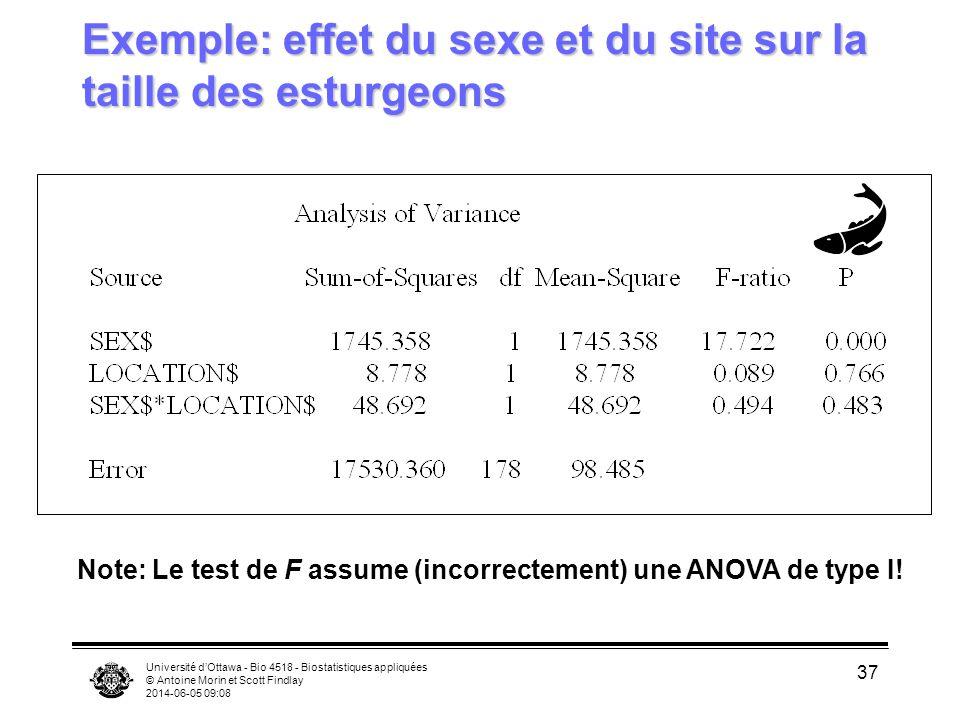 Université dOttawa - Bio 4518 - Biostatistiques appliquées © Antoine Morin et Scott Findlay 2014-06-05 09:10 37 Exemple: effet du sexe et du site sur