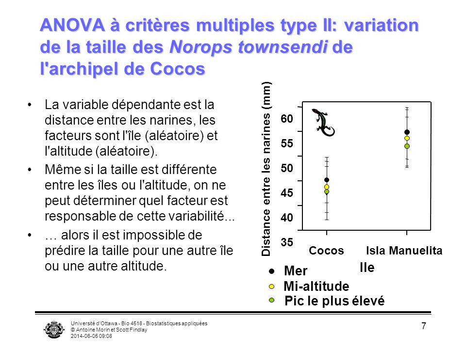 Université dOttawa - Bio 4518 - Biostatistiques appliquées © Antoine Morin et Scott Findlay 2014-06-05 09:10 7 ANOVA à critères multiples type II: var