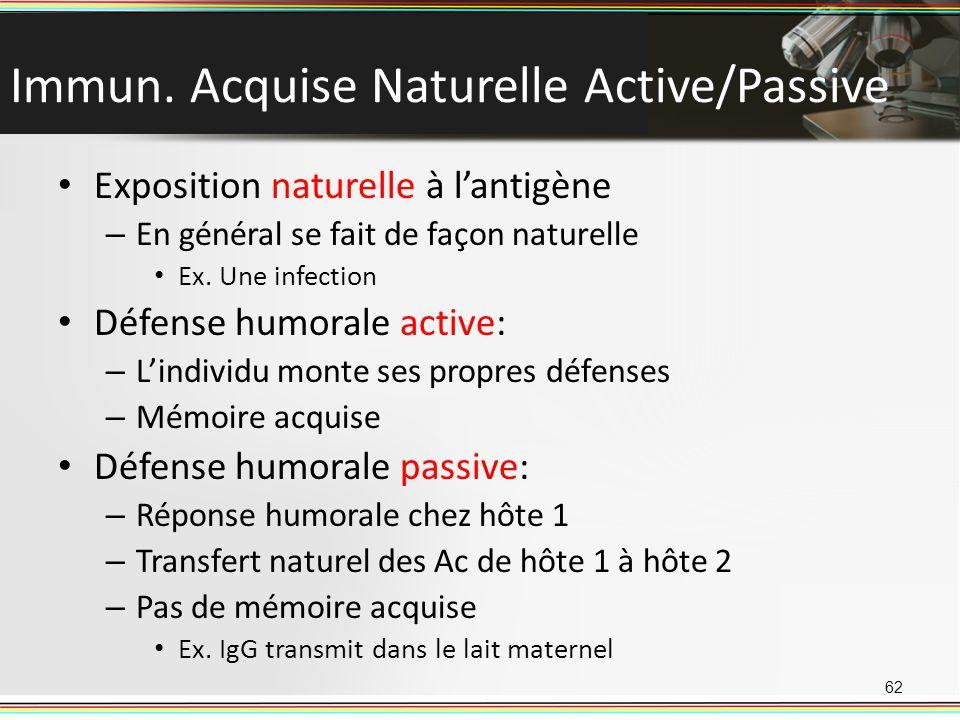 Immun. Acquise Naturelle Active/Passive Exposition naturelle à lantigène – En général se fait de façon naturelle Ex. Une infection Défense humorale ac