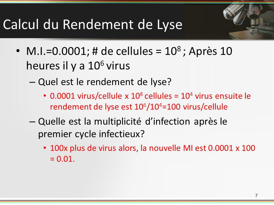 Calcul du Rendement de Lyse M.I.=0.0001; # de cellules = 10 8 ; Après 10 heures il y a 10 6 virus – Quel est le rendement de lyse? 0.0001 virus/cellul