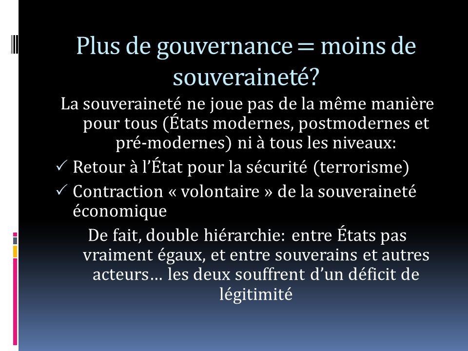 Plus de gouvernance = moins de souveraineté.