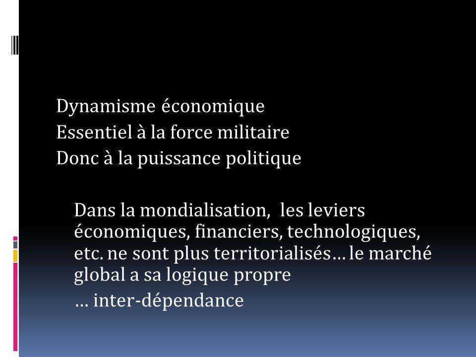 Dynamisme économique Essentiel à la force militaire Donc à la puissance politique Dans la mondialisation, les leviers économiques, financiers, technologiques, etc.