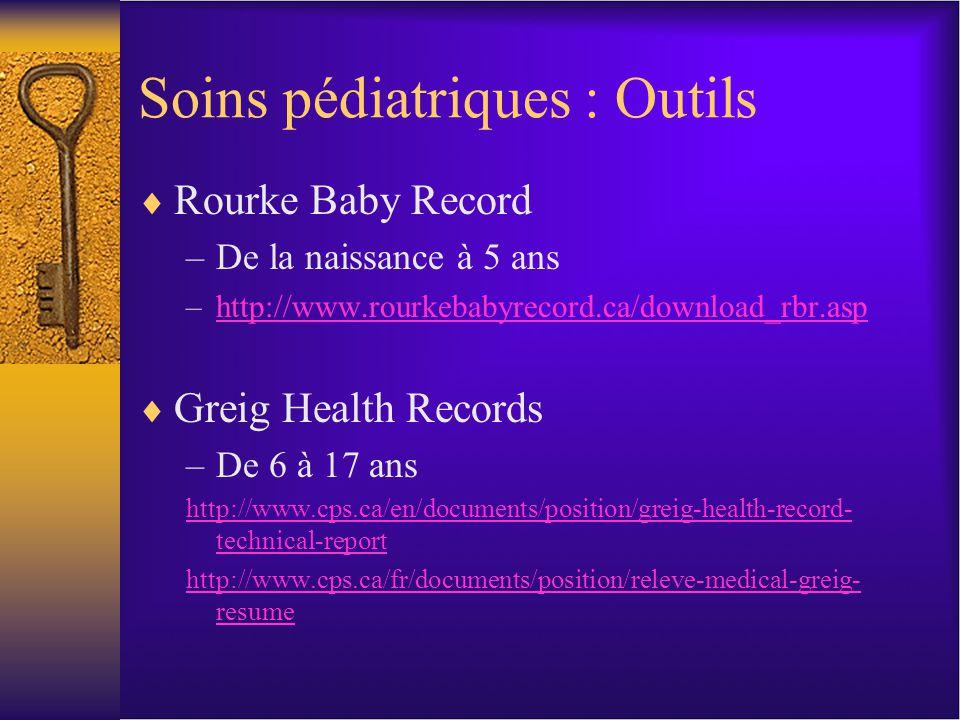 Soins pédiatriques Nombre optimal de visites.