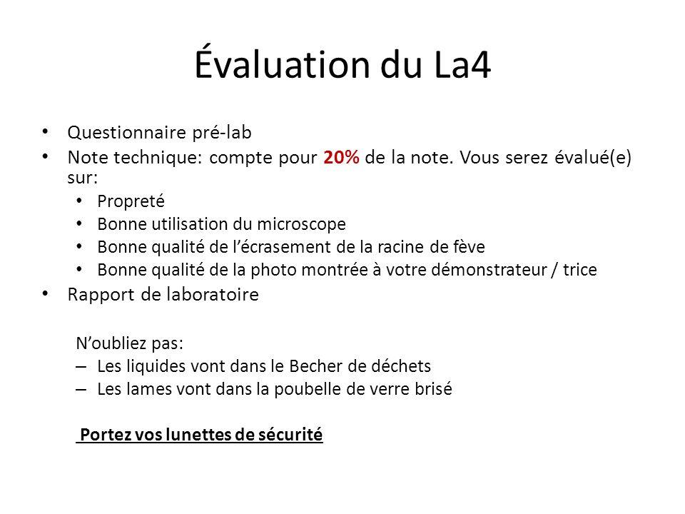 Évaluation du La4 Questionnaire pré-lab Note technique: compte pour 20% de la note.