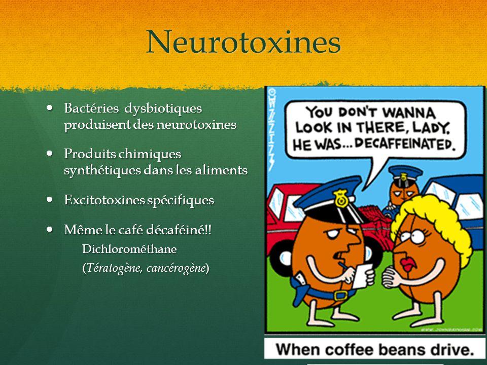 Neurotoxines Bactéries dysbiotiques produisent des neurotoxines Bactéries dysbiotiques produisent des neurotoxines Produits chimiques synthétiques dan