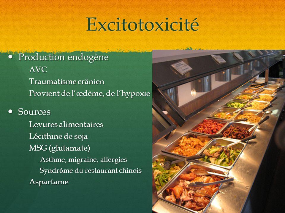 Excitotoxicité Production endogène Production endogèneAVC Traumatisme crânien Provient de lœdème, de lhypoxie Sources Sources Levures alimentaires Léc