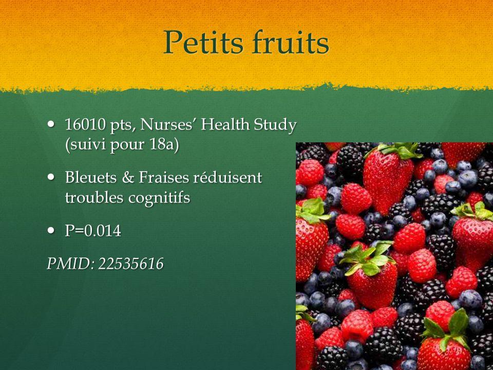 Petits fruits 16010 pts, Nurses Health Study (suivi pour 18a) 16010 pts, Nurses Health Study (suivi pour 18a) Bleuets & Fraises réduisent troubles cog