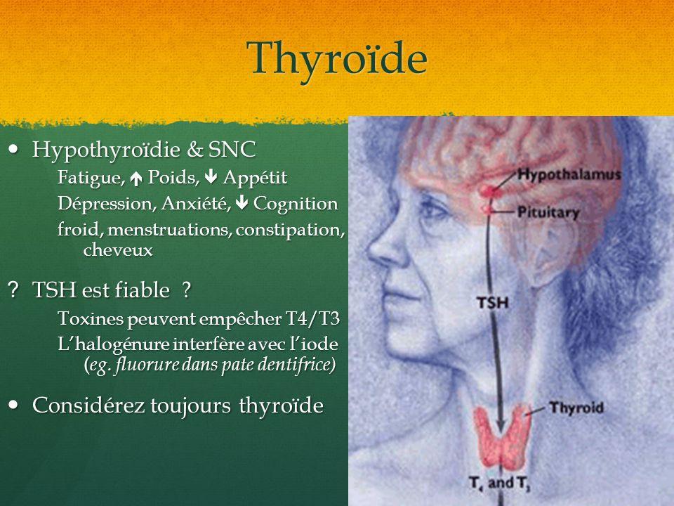 Thyroïde Hypothyroïdie & SNC Hypothyroïdie & SNC Fatigue, Poids, Appétit Dépression, Anxiété, Cognition froid, menstruations, constipation, cheveux ?T