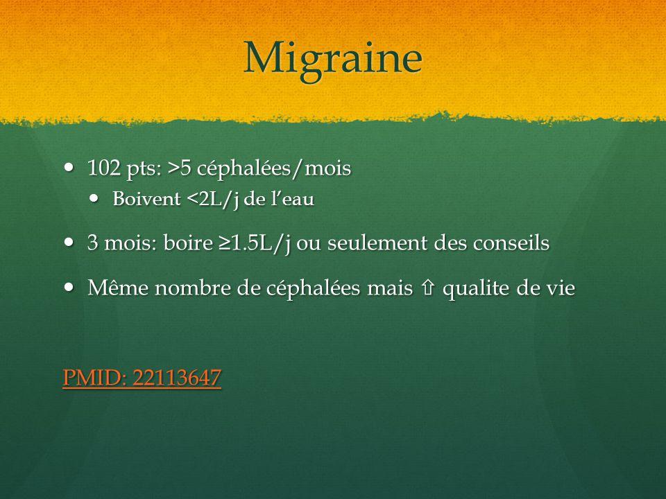 Migraine 102 pts: >5 céphalées/mois 102 pts: >5 céphalées/mois Boivent <2L/j de leau Boivent <2L/j de leau 3 mois: boire 1.5L/j ou seulement des conse