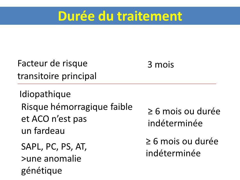 Durée du traitement Facteur de risque transitoire principal Idiopathique 3 mois > 6 mois Risque hémorragique faible et ACO nest pas un fardeau 6 mois