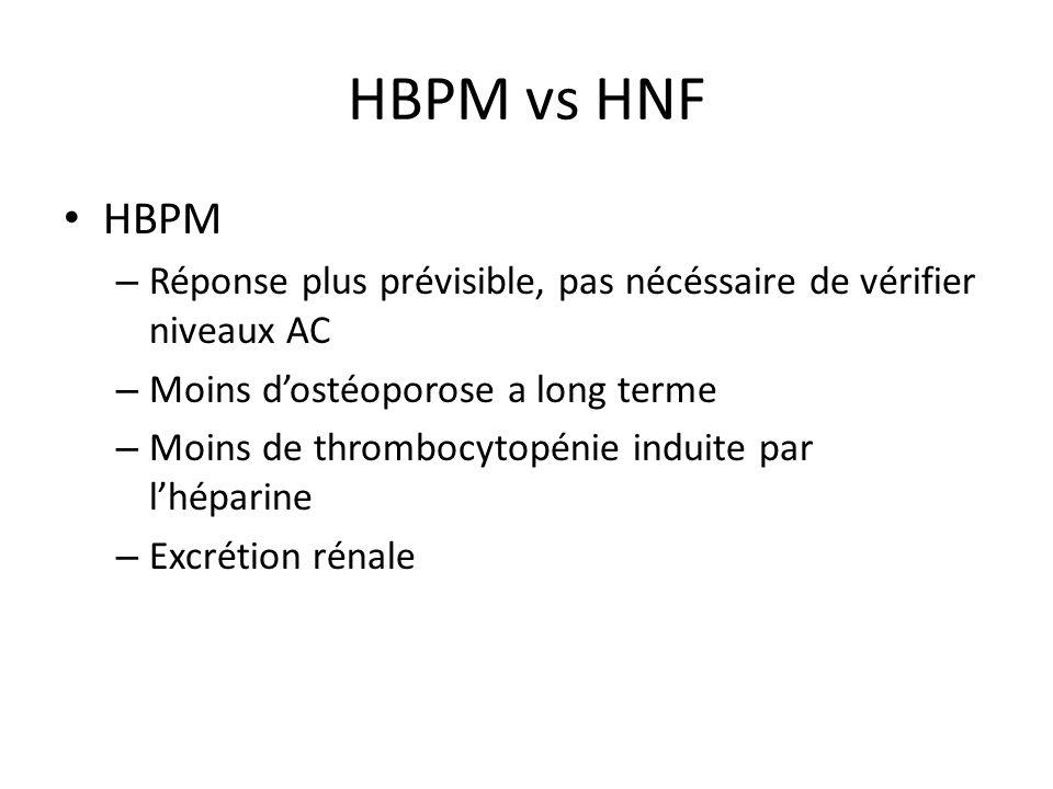 HBPM vs HNF HBPM – Réponse plus prévisible, pas nécéssaire de vérifier niveaux AC – Moins dostéoporose a long terme – Moins de thrombocytopénie induit