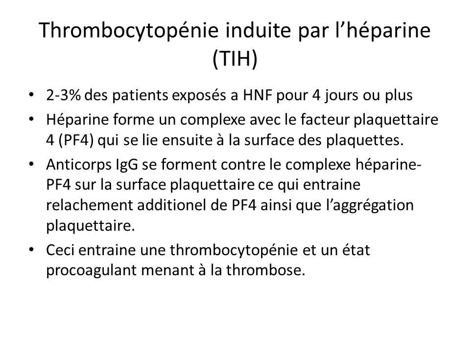 Thrombocytopénie induite par lhéparine (TIH) 2-3% des patients exposés a HNF pour 4 jours ou plus Héparine forme un complexe avec le facteur plaquetta