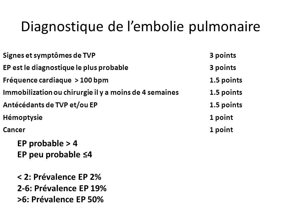 Diagnostique de lembolie pulmonaire Signes et symptômes de TVP3 points EP est le diagnostique le plus probable3 points Fréquence cardiaque > 100 bpm1.
