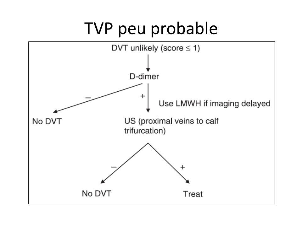 TVP peu probable
