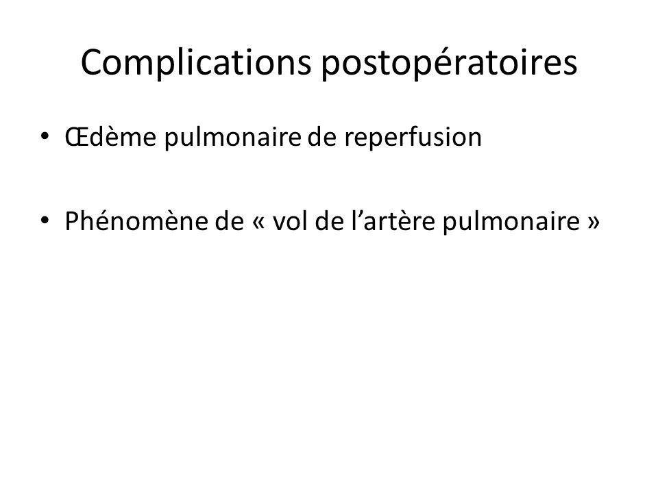 Complications postopératoires Œdème pulmonaire de reperfusion Phénomène de « vol de lartère pulmonaire »