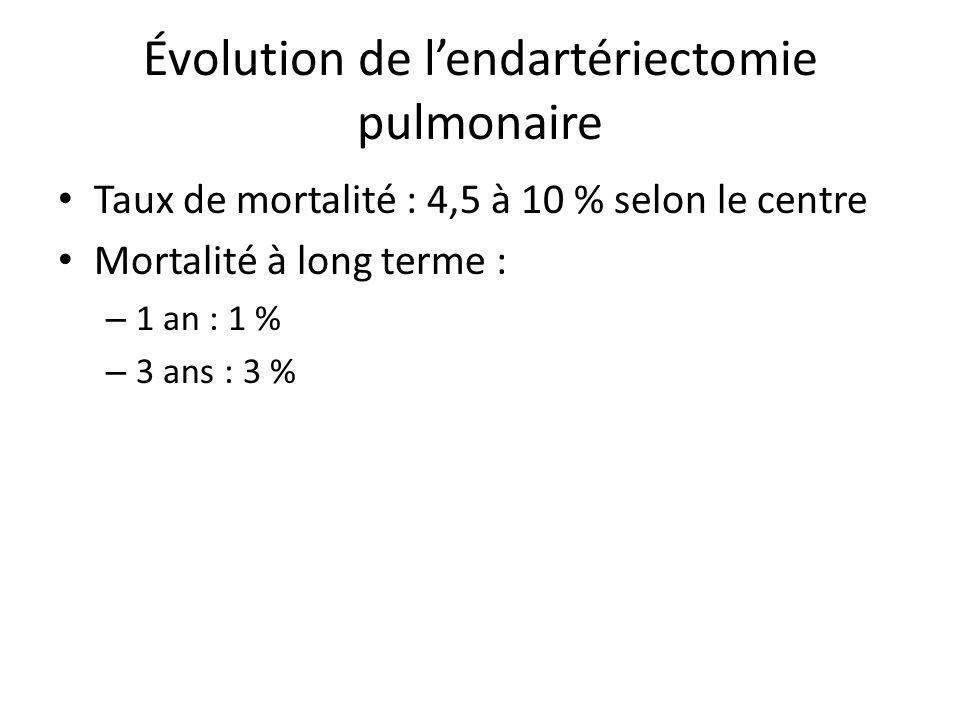 Évolution de lendartériectomie pulmonaire Taux de mortalité : 4,5 à 10 % selon le centre Mortalité à long terme : – 1 an : 1 % – 3 ans : 3 %
