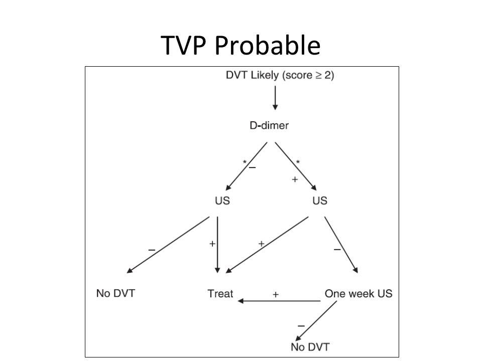 Échocardiographie Fonction VG normale PSVD accrue VD – Hypertrophie – Dilatation – Dysfonctionnement – Déplacement du septum intraventriculaire vers la gauche