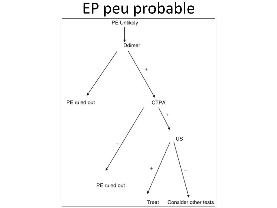 EP peu probable
