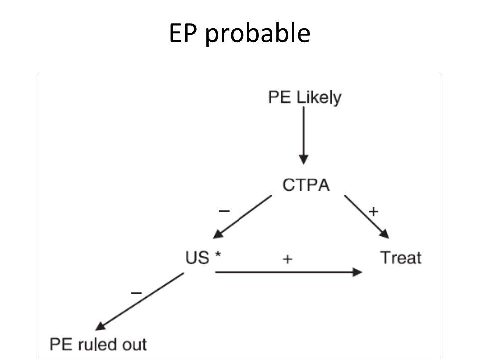 Pertinence de lendartériectomie pulmonaire Antécédents médicaux du patient – MPOC – Pneumopathie interstitielle – Coronaropathie – Infections actives – Tumeurs malignes actives