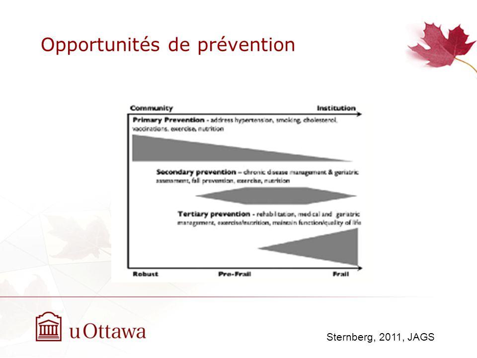 Opportunités de prévention Sternberg, 2011, JAGS