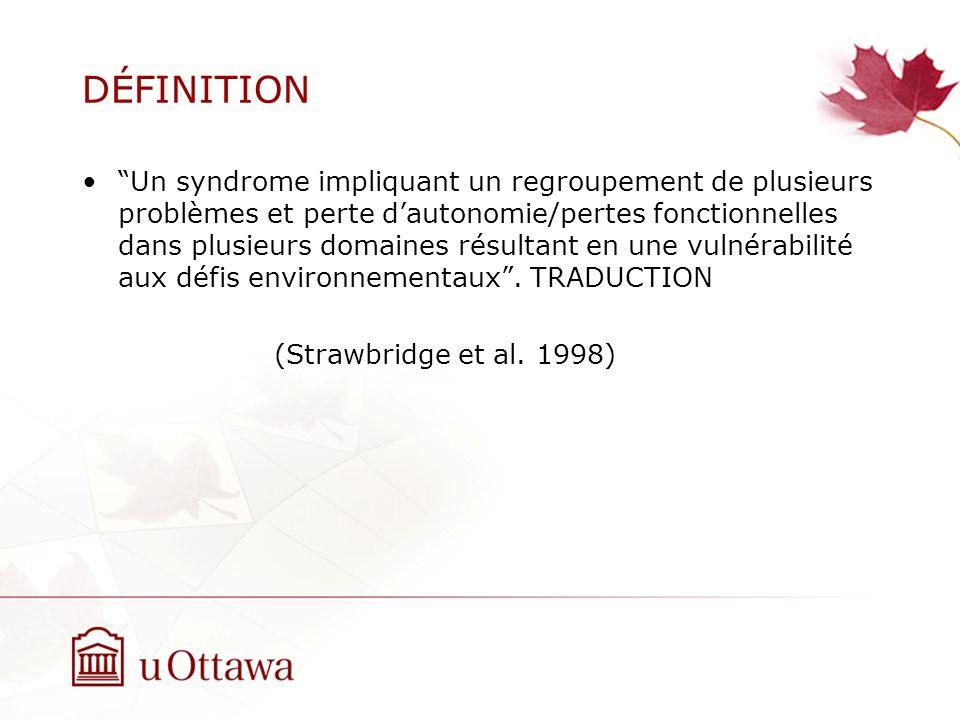 Cardiovascular Health Study (CHS) (Fried, 2001) 5 317 patients suivi 4-7 ans 5 CRITÈRES DE FRAGILITÉ IDENTIFIÉS: Perte pondérale involontaire (10 lbs) Faiblesse/Fatigue - Épuisement Force de préhension Vitesse de marche Niveau réduit dactivité physique FRÊLE = 3+ CRITÈRESPRÉ-FRÊLE (À RISQUE) = 1-2 CRITÈRE(S)